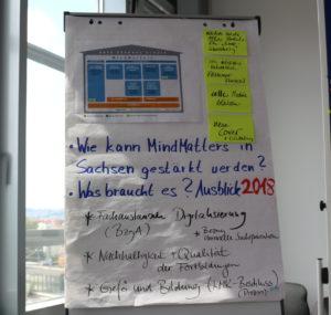 Wie kann MindMatters in Sachsen gestärkt werden©SLfG